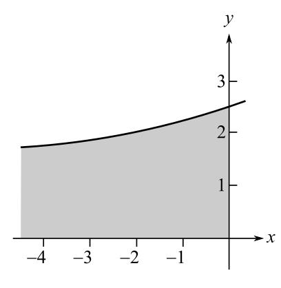 Calculus: An Applied Approach (MindTap Course List), Chapter 6.4, Problem 24E