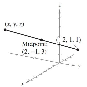 Chapter 7.1, Problem 19E, Using the Midpoint Formula in Space In Exercises 19-22, find (x, y, z).