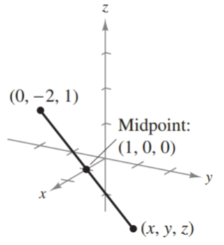 Chapter 7.1, Problem 20E, Using the Midpoint Formula in Space In Exercises 19-22, find (x, y, z).