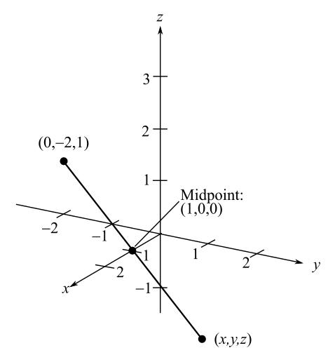 Calculus: An Applied Approach (MindTap Course List), Chapter 7.1, Problem 20E