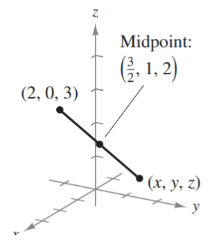 Chapter 7.1, Problem 21E, Using the Midpoint Formula in Space In Exercises 19-22, find (x, y, z).