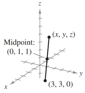 Chapter 7.1, Problem 22E, Using the Midpoint Formula in Space In Exercises 19-22, find (x, y, z).