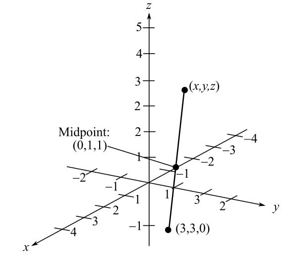 Calculus: An Applied Approach (MindTap Course List), Chapter 7.1, Problem 22E