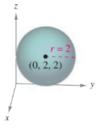 Chapter 7.1, Problem 29E, Finding the equation of a Sphere In Exercises 2938, find the standard equation of the sphere with