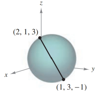Chapter 7.1, Problem 31E, Finding the equation of a Sphere In Exercises 2938, find the standard equation of the sphere with