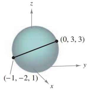 Chapter 7.1, Problem 32E, Finding the equation of a Sphere In Exercises 2938, find the standard equation of the sphere with