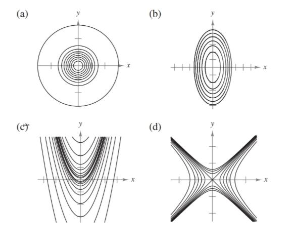 Calculus: An Applied Approach (MindTap Course List), Chapter 7.3, Problem 31E