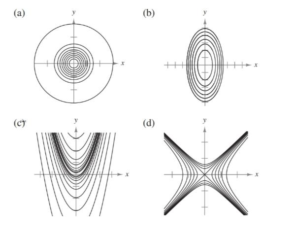 Calculus: An Applied Approach (MindTap Course List), Chapter 7.3, Problem 34E