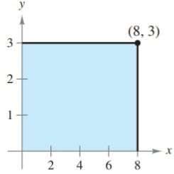 Chapter 7.8, Problem 25E, Finding Area with a Double Integral In Exercises 25-30, use a double integral to find the area of