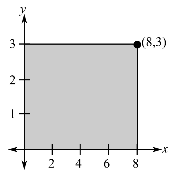 Calculus: An Applied Approach (MindTap Course List), Chapter 7.8, Problem 25E