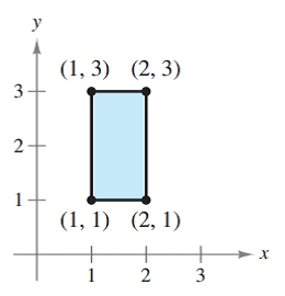Chapter 7.8, Problem 26E, Finding Area with a Double Integral In Exercises 25-30, use a double integral to find the area of