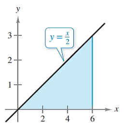 Chapter 7.8, Problem 28E, Finding Area with a Double Integral In Exercises 25-30, use a double integral to find the area of