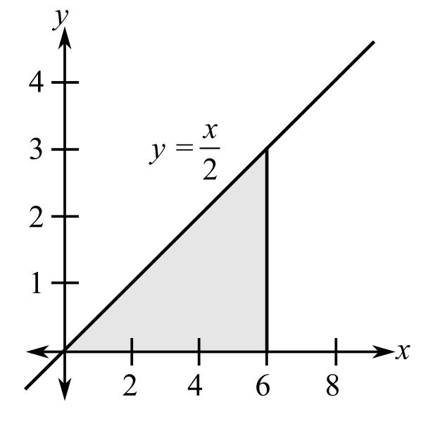 Calculus: An Applied Approach (MindTap Course List), Chapter 7.8, Problem 28E