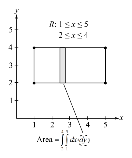 Calculus: An Applied Approach (MindTap Course List), Chapter 7.8, Problem 3CP