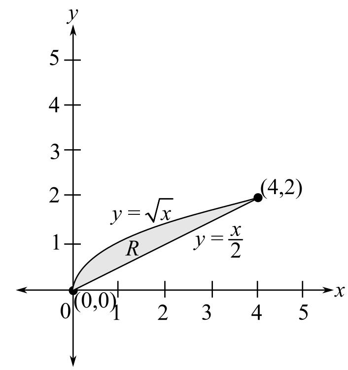 Calculus: An Applied Approach (MindTap Course List), Chapter 7.8, Problem 50E , additional homework tip  1