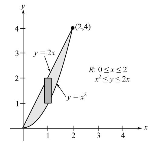 Calculus: An Applied Approach (MindTap Course List), Chapter 7.9, Problem 3CP