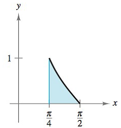Chapter 8, Problem 120RE, Finding Area by Integration In Exercises 119-122, find the area of the region. y=cotx