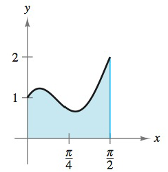 Chapter 8, Problem 121RE, Finding Area by Integration In Exercises 119-122, find the area of the region. y=2sinx+cos3x