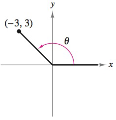 Chapter 8, Problem 23RE, Evaluating trigonometric Functions In Exercises 23 and 24, find the exact values of the six