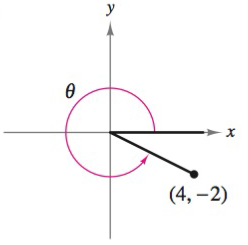 Chapter 8, Problem 24RE, Evaluating trigonometric Functions In Exercises 23 and 24, find the exact values of the six