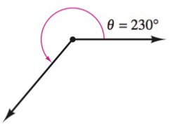 Chapter 8, Problem 2RE, Finding Coterminal Angles In Exercises 1 4, determine two coterminal angles in degree measure (one