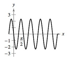 Chapter 8, Problem 55RE, Finding the Period and Amplitude In Exercises 53-56, find the period and amplitude of the