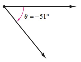 Chapter 8.1, Problem 2E, Finding Coterminal Angles In Exercises 1-6, determine two coterminal angles in degree measure (one