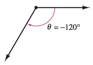 Chapter 8.1, Problem 3E, Finding Coterminal Angles In Exercises 1-6, determine two coterminal angles in degree measure (one