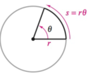 Chapter 8.1, Problem 49E, Arc Length In Exercises 47-50, use the following information, as shown in the figure. For a circle , example  1