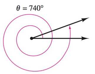 Chapter 8.1, Problem 4E, Finding Coterminal Angles In Exercises 1-6, determine two coterminal angles in degree measure (one