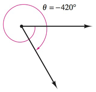 Chapter 8.1, Problem 5E, Finding Coterminal Angles In Exercises 1-6, determine two coterminal angles in degree measure (one