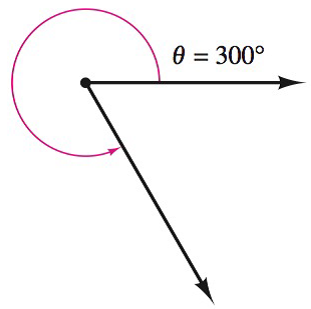 Chapter 8.1, Problem 6E, Finding Coterminal Angles In Exercises 1-6, determine two coterminal angles in degree measure (one