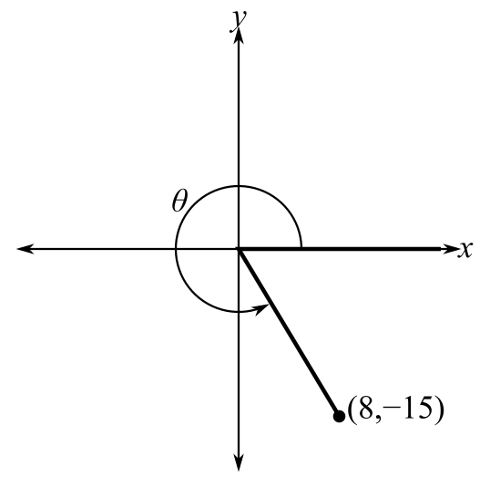 Calculus: An Applied Approach (MindTap Course List), Chapter 8.2, Problem 2E