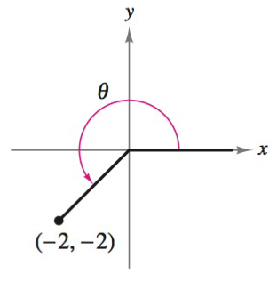 Chapter 8.2, Problem 6E, Evaluating Trigonometric Functions In Exercises 1-6, find the exact values of the six trigonometric