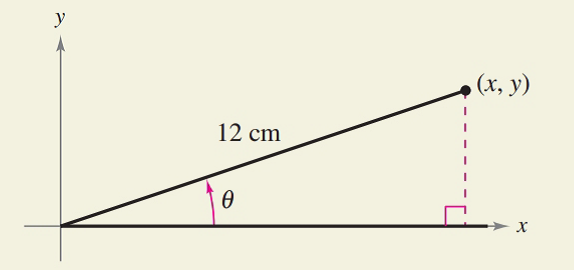 Chapter 8.2, Problem 80E, HOW DO YOU SEE IT? Consider an angle in standard position with r = 12 centimeters, as shown in the