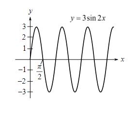 Calculus: An Applied Approach (MindTap Course List), Chapter 8.3, Problem 1E