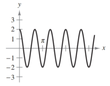Chapter 8.3, Problem 2E, Finding the Period and Amplitude In Exercises 1-14, find the period and amplitude of the