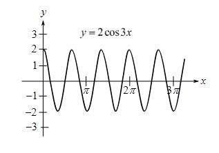 Calculus: An Applied Approach (MindTap Course List), Chapter 8.3, Problem 2E