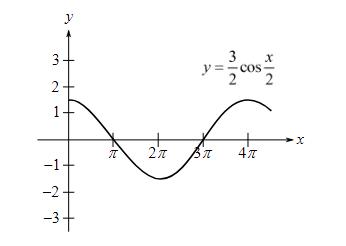 Calculus: An Applied Approach (MindTap Course List), Chapter 8.3, Problem 3E