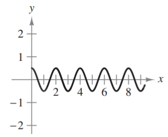 Chapter 8.3, Problem 5E, Finding the Period and Amplitude In Exercises 1-14, find the period and amplitude of the