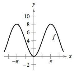 Chapter 8.3, Problem 66E, Graphical Reasoning In Exercises 63-66, find a and d for the function f(x) = a cos x + d such that
