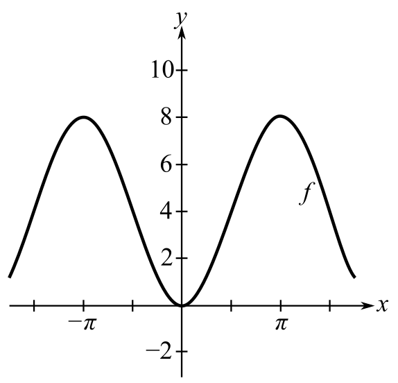Calculus: An Applied Approach (MindTap Course List), Chapter 8.3, Problem 66E