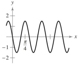 Chapter 8.3, Problem 9E, Finding the Period and Amplitude In Exercises 1-14, find the period and amplitude of the