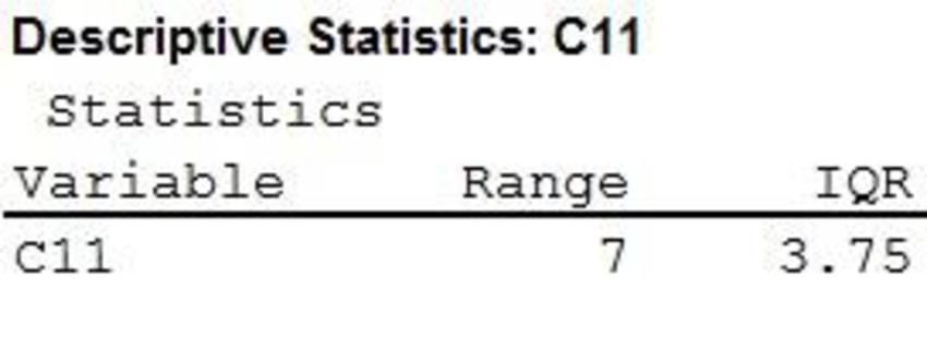 STATISTICS F/BUSINESS+ECONOMICS-TEXT, Chapter 3, Problem 62SE , additional homework tip  3