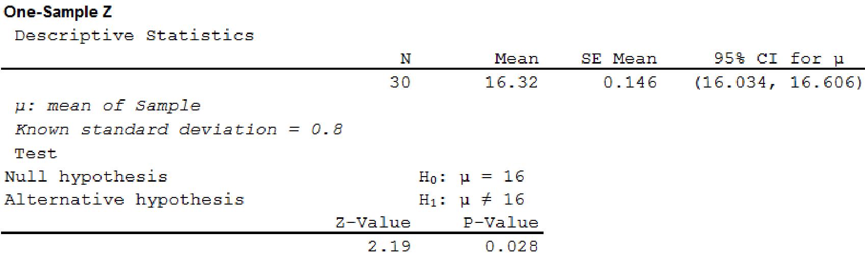 STATISTICS F/BUSINESS+ECONOMICS-TEXT, Chapter 9, Problem 60SE , additional homework tip  1