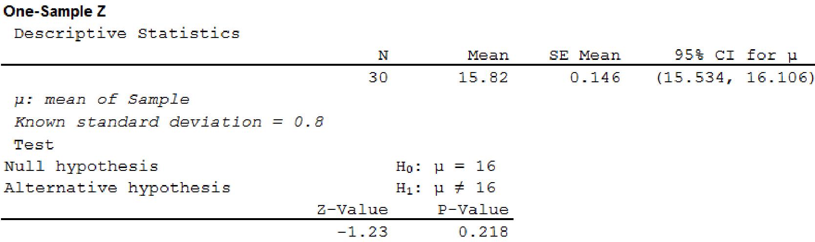 STATISTICS F/BUSINESS+ECONOMICS-TEXT, Chapter 9, Problem 60SE , additional homework tip  2