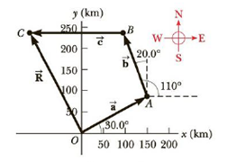 Chapter 1, Problem 71P, A commuter airplane starts from an airport and takes the route shown in Figure P1.71. The plane