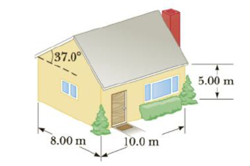 Chapter 11, Problem 46P, The average thermal conductivity of the walls (including windows) and roof of a house in Figure