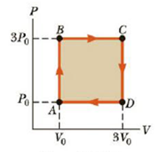 Chapter 12, Problem 68AP, An ideal gas initially at pressure P0, volume V0, and temperature T0 is taken through the cycle