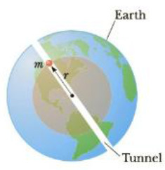 Chapter 13, Problem 73AP, Assume a hole is drilled through the center of the Earth. It can be shown that an object of mass m